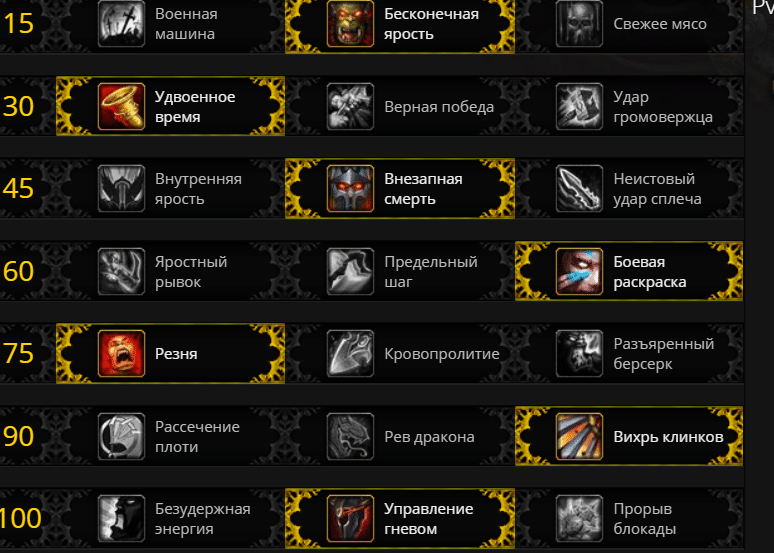 Гайд по Фури Воину в WoW Битва за Азерот 8.0.1
